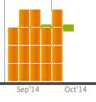 Screen Shot 2014-10-06 at 21.51.51
